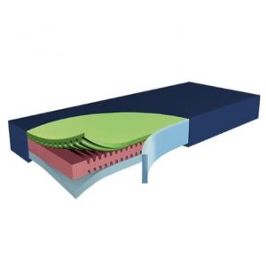 hyperfoam-mattress